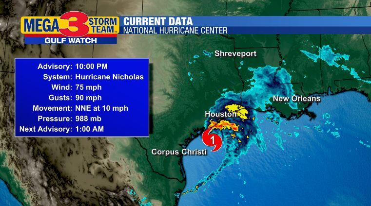 Current Data from the National Hurricane Center