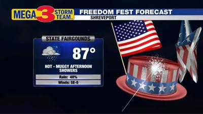 Shreveport Fairgrounds' Freedom Fest Finale forecast