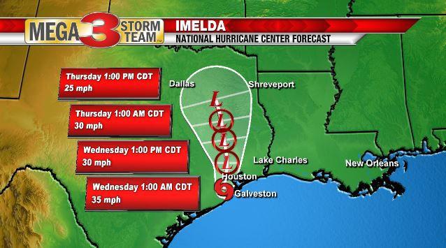 National Hurricane Center Forecast for Imelda