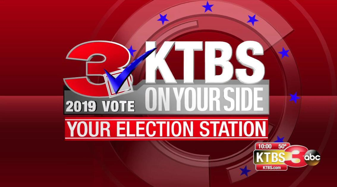 ktbs election results 2020