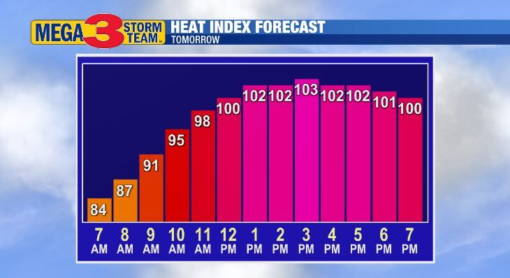 Heat Index Forecast for Friday
