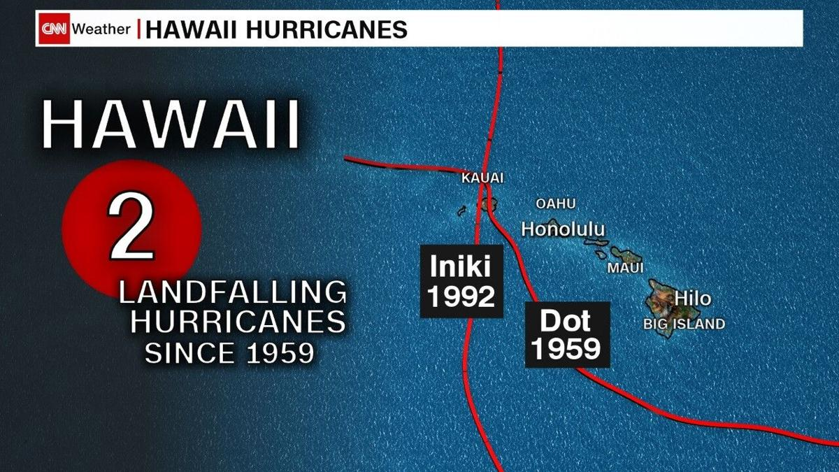 Hurricane Douglas could become just the third one in modern history to make landfall in Hawaii