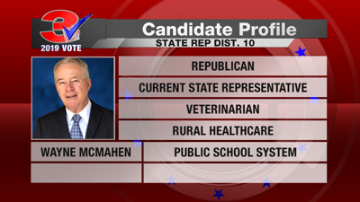 WAYNE MCMAHEN PROFILE CARD