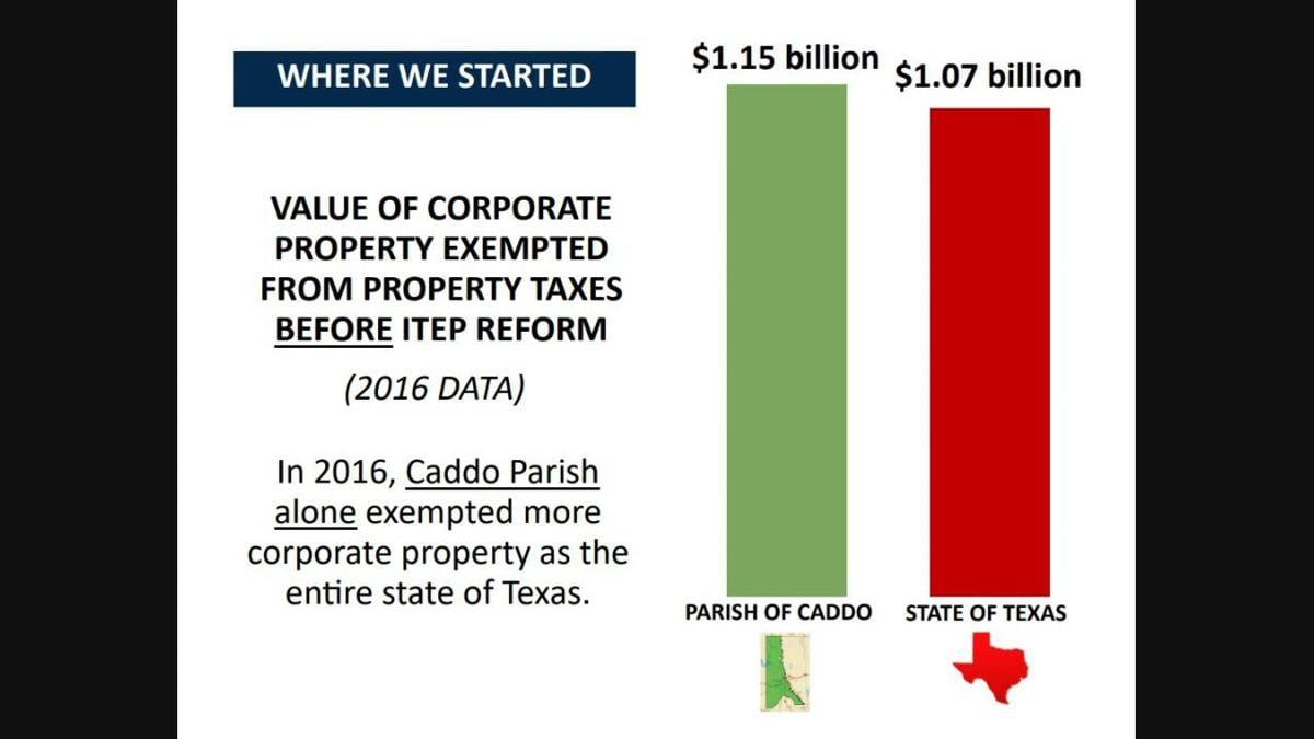 Caddo Parish in comparison to Texas.jpg