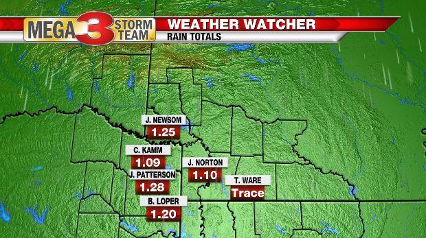 North ArkLaTex Weather Watcher Reports