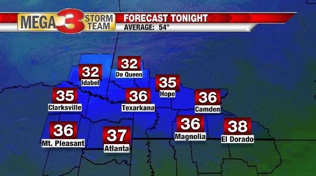 Forecast Lows for Tonight