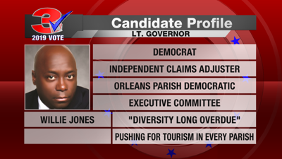 WILLIE JONES PROFILE CARD
