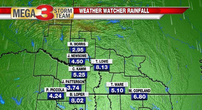 Northern ArkLaTex Rain Totals