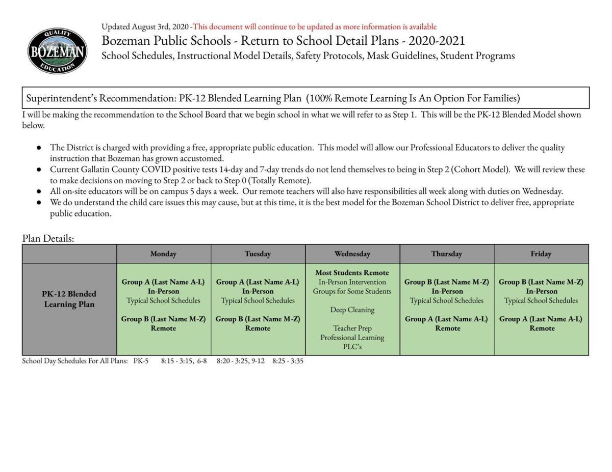 Bozeman Schools' Return to School Detail Plans 2020-2021