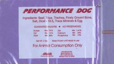 Performance Dog Food recalled