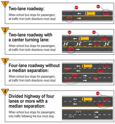 bus stop diagram