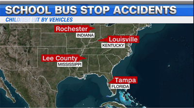 Kids hit in four school bus accidents in one week across country