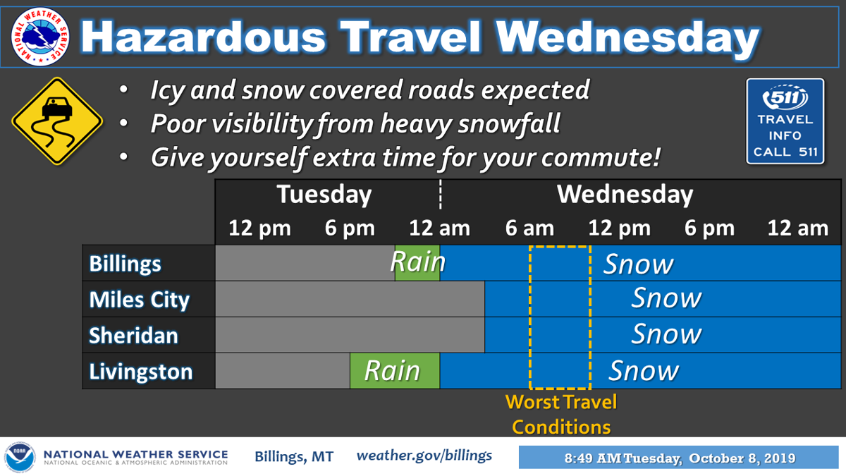 Hazardous Travel Wednesday 10-8-19