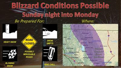 NWS blizzard conditions possible