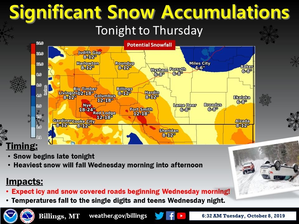 Significant Snow Accumulations 10-8-19