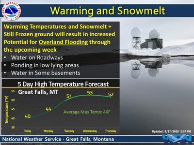 Warm Weather Could Lead to Flooding   Wake Up Montana   kulr8 com