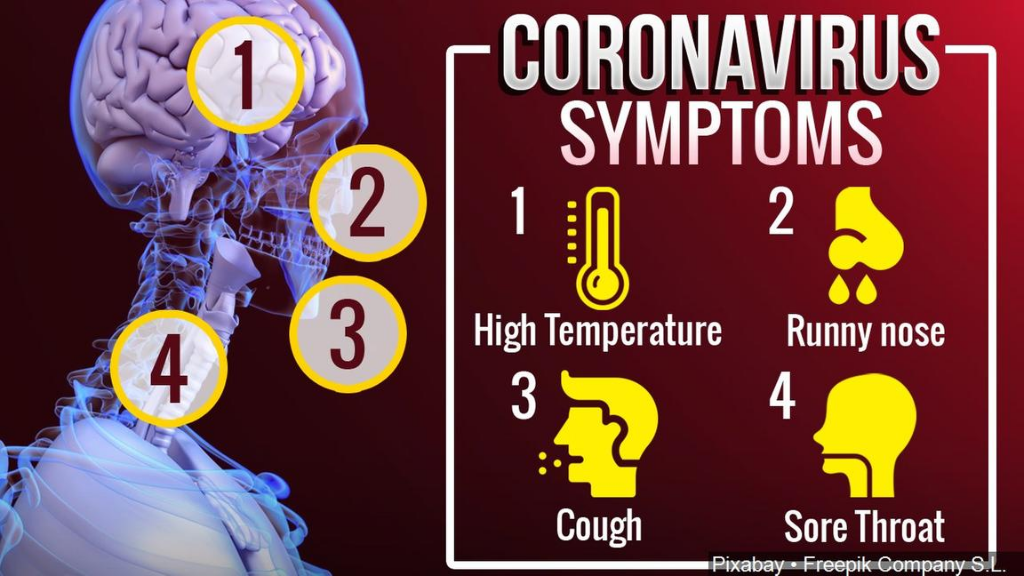 Arizona adds 2,383 new COVID-19 cases; Two new deaths reported