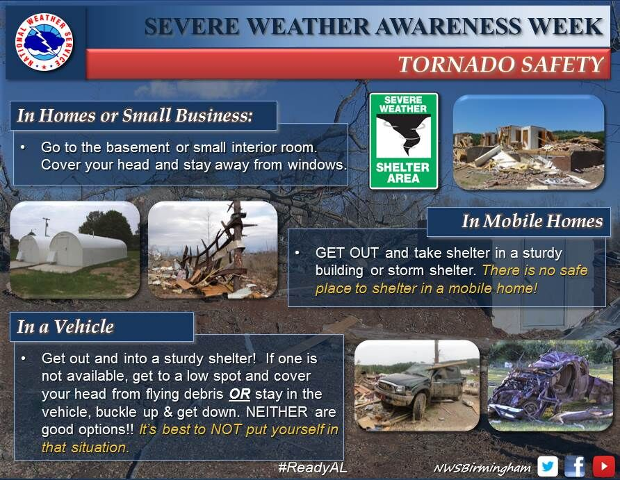 KWWL Storm Track 7 Special Report: Surviving The Storm