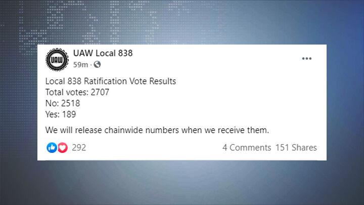 UAW Vote.jpg