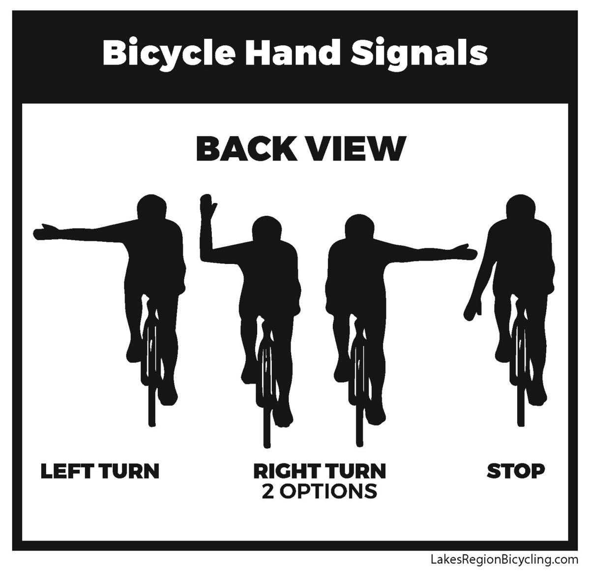 Bicycle hand signals.