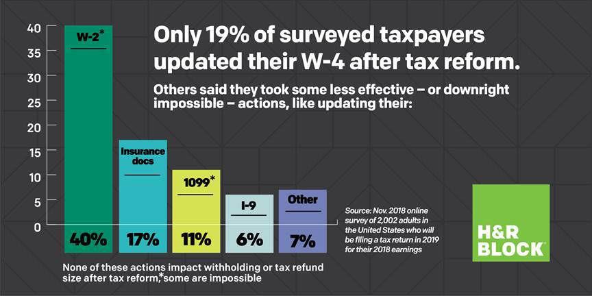 12-31 Taxes