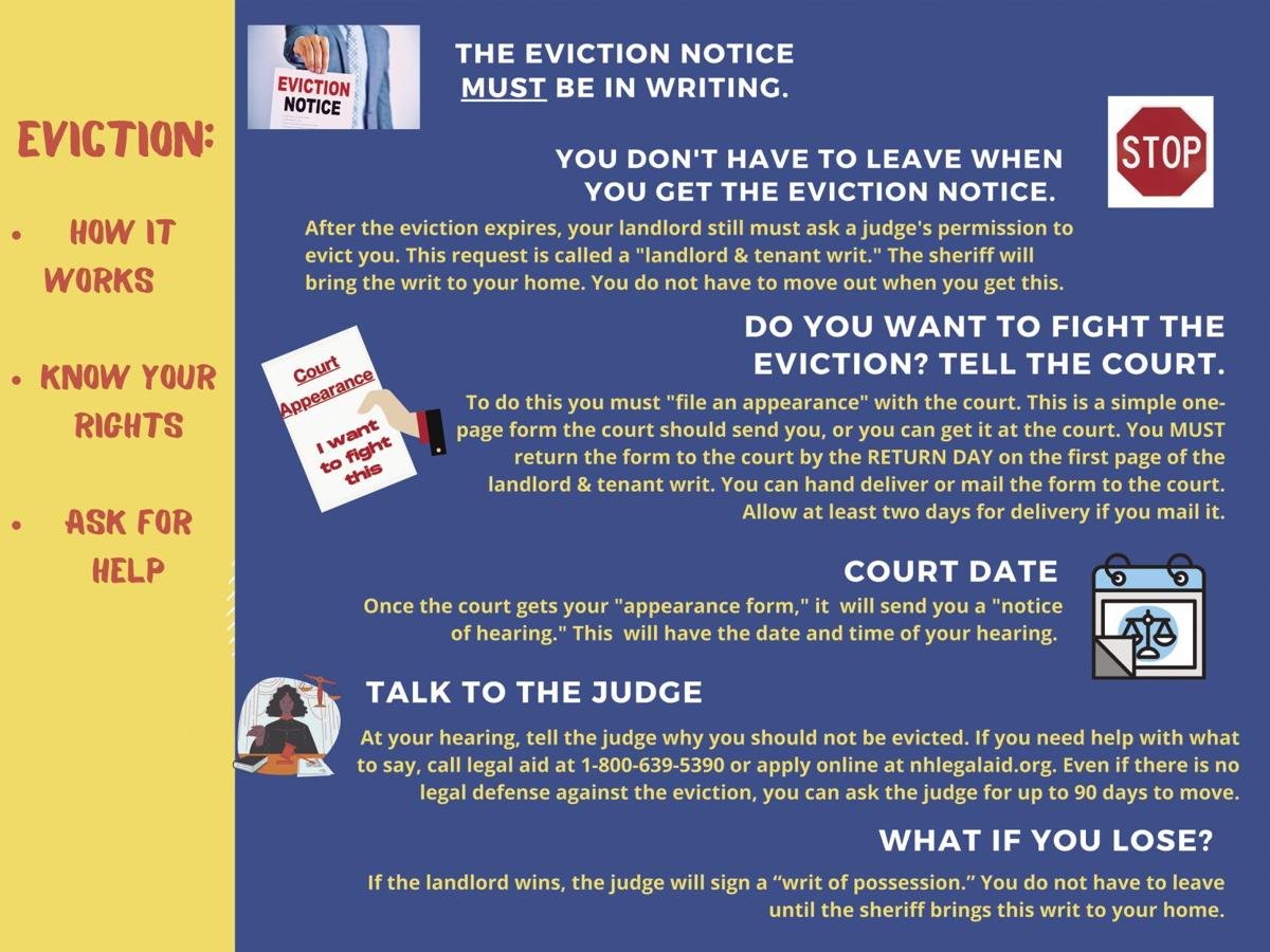 How the eviction process works