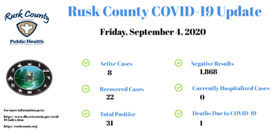 New COVID cases reported