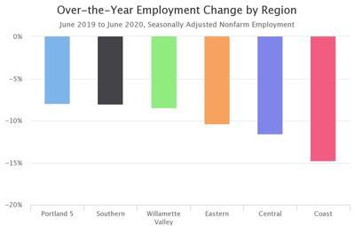 employment chart.jpeg