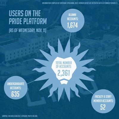 The Pride Graphic