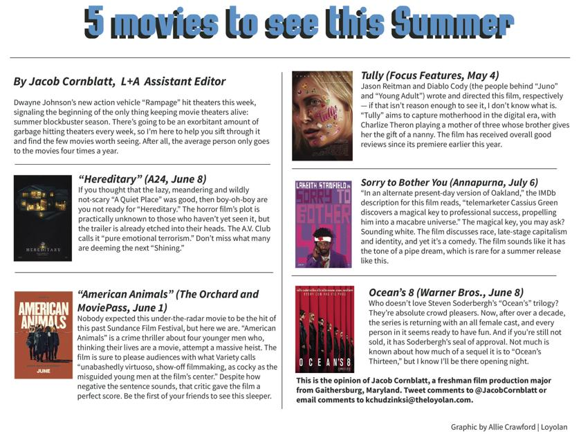 5 movies to see this Summer | Film and Television | laloyolan com