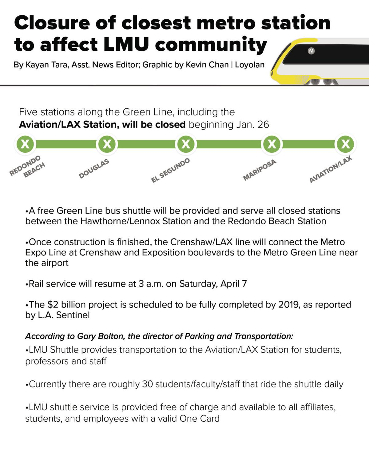 Closure of closest metro station to effect LMU community | News ...