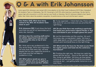 Q&A with Erik Johansson | Basketball | laloyolan com
