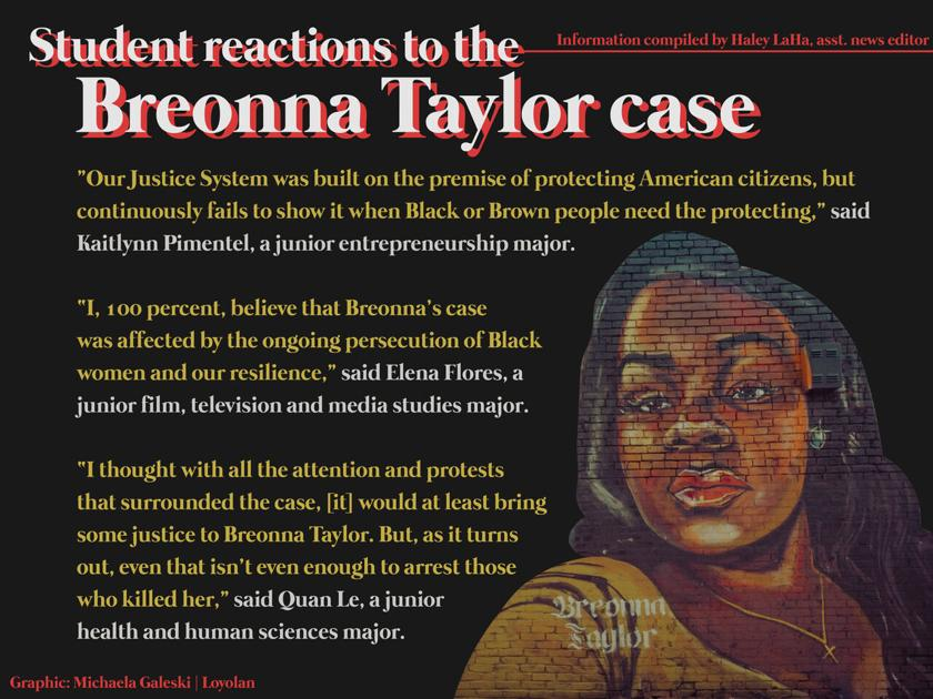 Lmu Students React To New Developments In The Breonna Taylor Case News Laloyolan Com