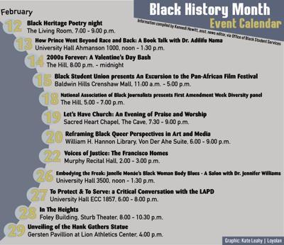 Lmu Calendar 2022.Lmu Celebrates Black History Month News Laloyolan Com