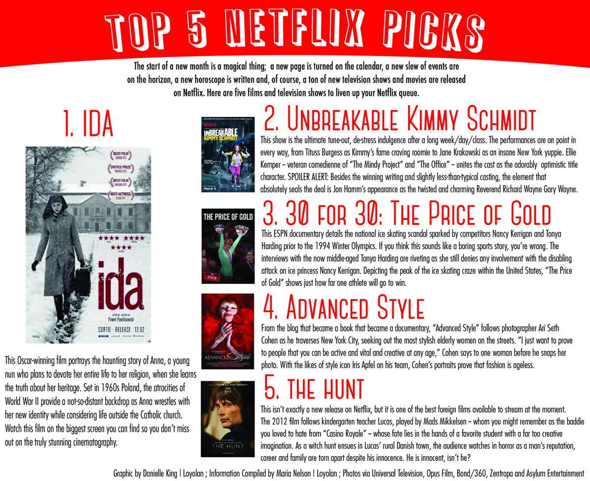 Netflix: Pick this | Arts And Entertainment | laloyolan com