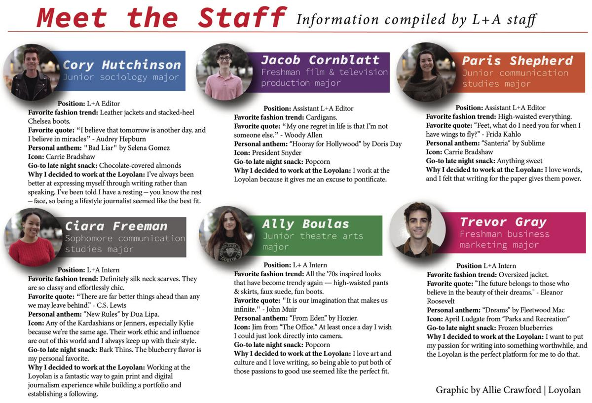 Meet the L+A staff   Arts And Entertainment   laloyolan com