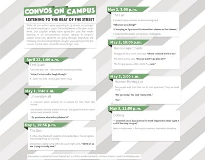 Opinion Convos on Campus New Template