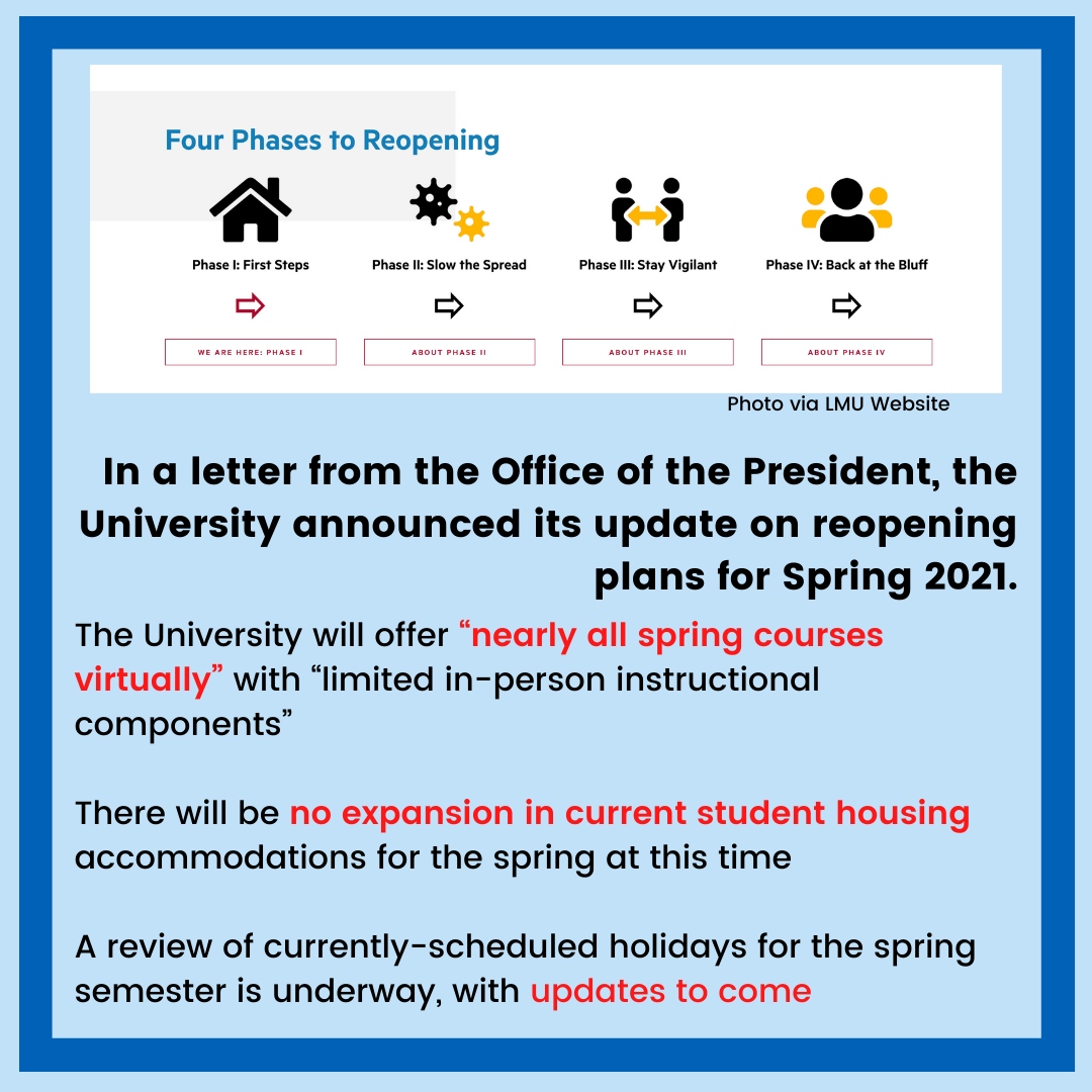 spring sem 21 update info