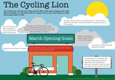 The Cycling Lion