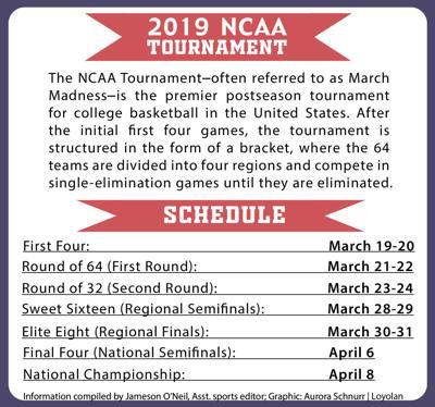 NCAA Tournament Info