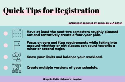 quick tips for registration graphic