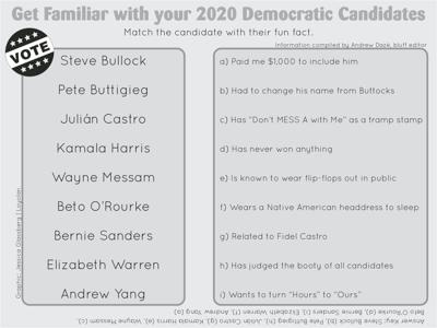 Get familiar with your 2020 democratic candidates