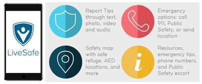 LiveSafe Features