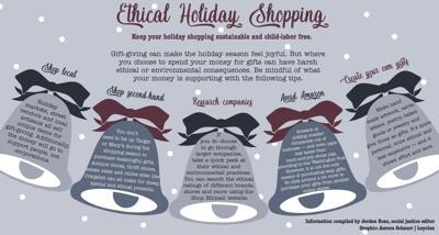 Ethical holiday shopping