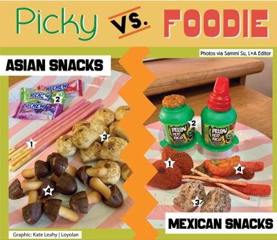 picky vs foodie