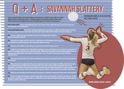 Slattery Q&A
