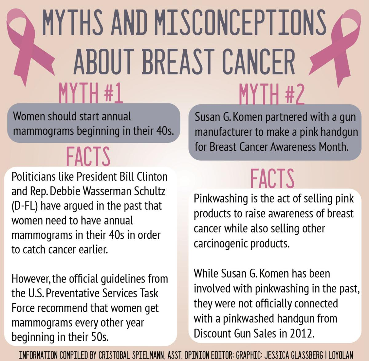 breastcancergrpahic