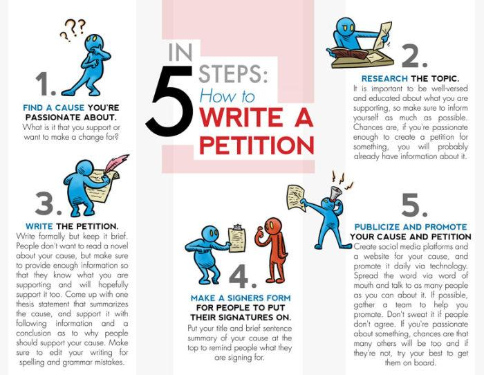 In 5 Steps: How To Write A Petition | Faw 2014 | Laloyolan.Com