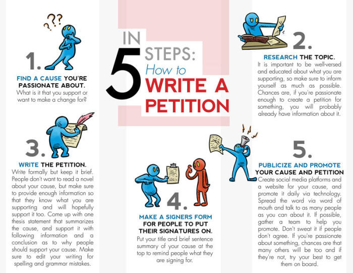 How To Research Your Cause For Writing The Petition. In Steps How To Write  A Petition Faw LaloyolanCom
