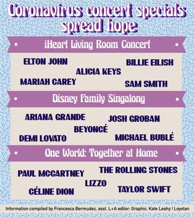 Concert specials graphic